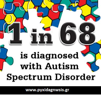 autism-1-in-68